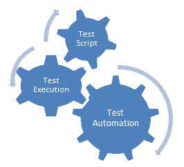 automated_testing