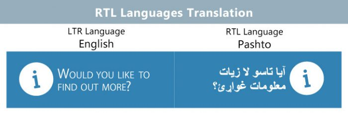 RTL Language Translation