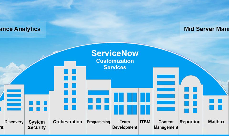 Transform The IT Focused Business Through ServiceNow