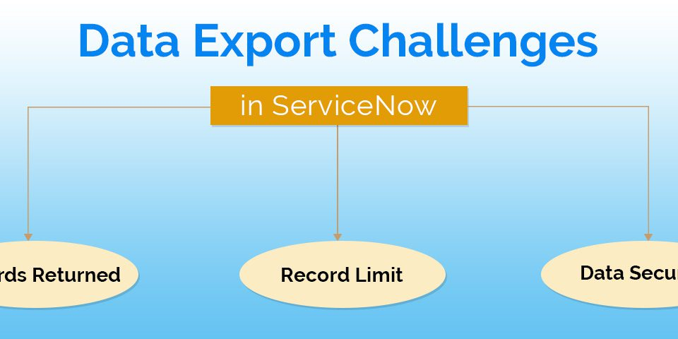 Data Export Challenges in ServiceNow