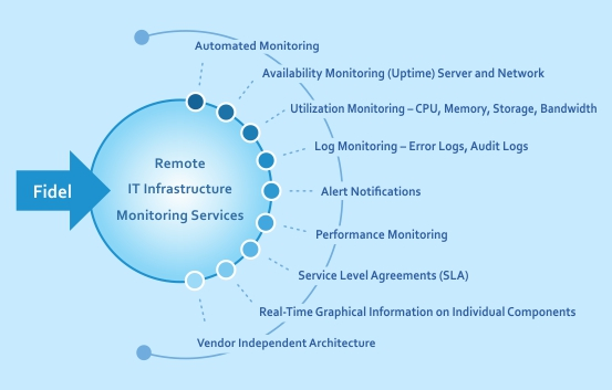 Remote IT Infrastructure_1