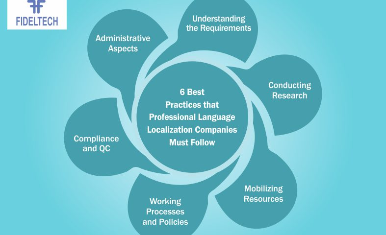 Best Practices for Language Localization Company