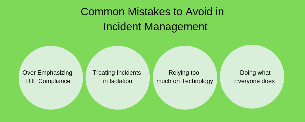 common- mistakes -incident- management-ServiceNow