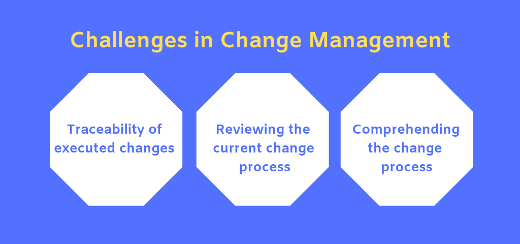 how to overcome the challenges in change management with servicenow
