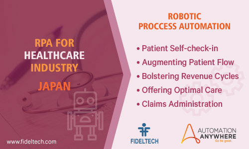 Robotic Process Automation (rpa) Solution for Healthcare Companies, Japan