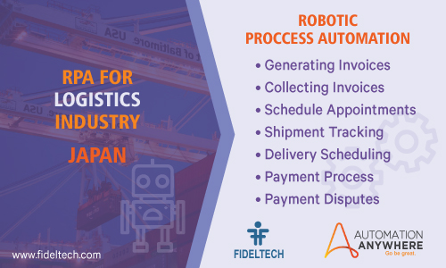 Robotic Process Automation (rpa) Solution for Logistics Companies, Japan