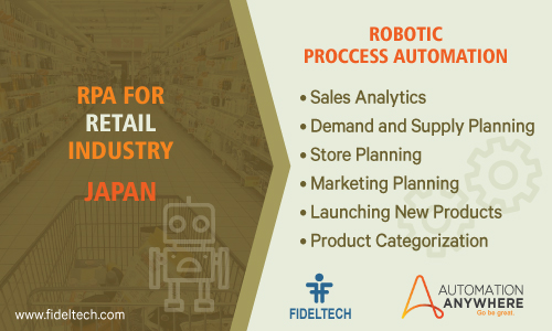 Robotic Process Automation (rpa) Solution for Retail Companies, Japan