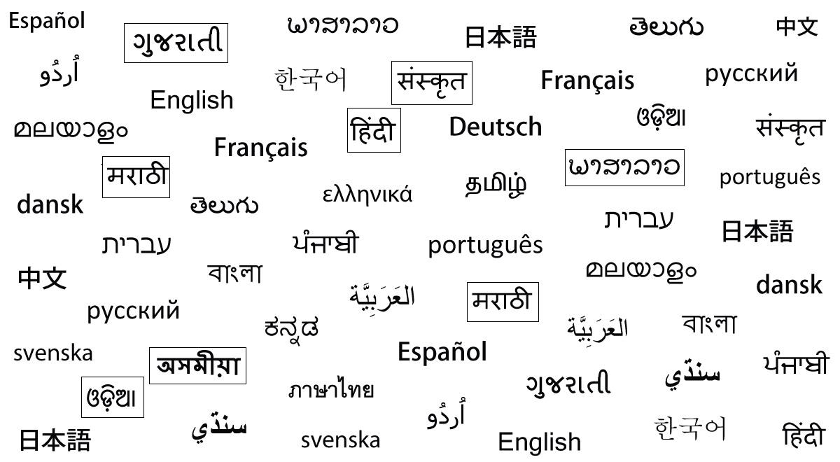 Multilingual languages translations, Fidel