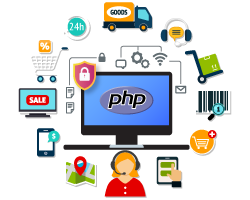 PHP eCommerce Development, Fidel